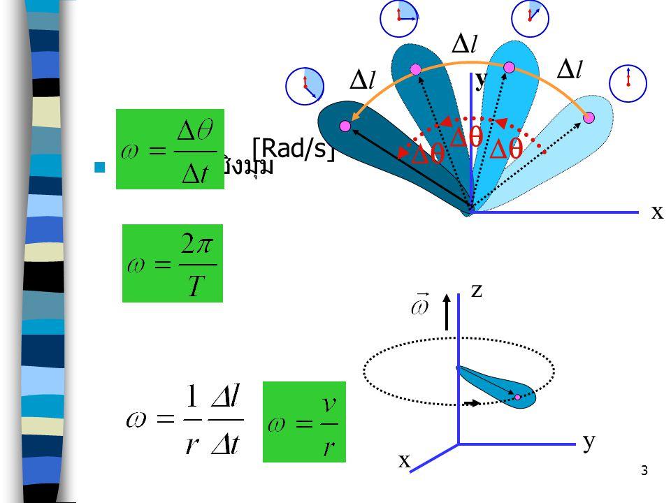 Dl Dl Dl y Dq [Rad/s] Dq Dq ความเร็วเชิงมุม x z y x